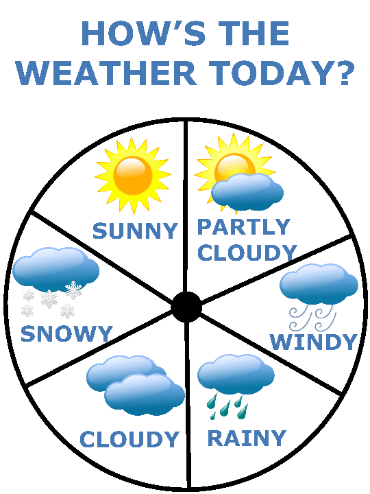 Poster clipart weather Weather (Poster) Wheel (Poster) Wheel
