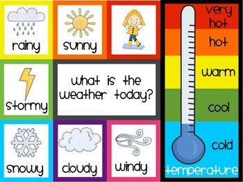 Poster clipart weather Students Best love ideas Pinterest