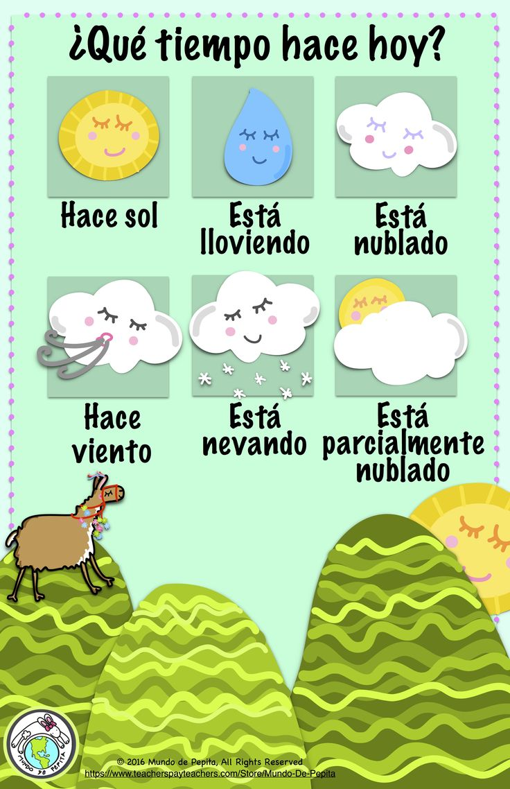 Poster clipart weather Spanish Bulletin ideas board Board