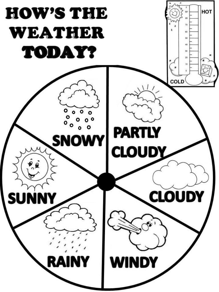 Poster clipart weather Enjoy art english teaching weather