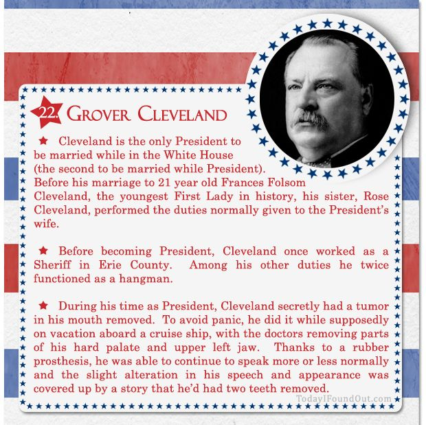 Presidents clipart cleveland #14