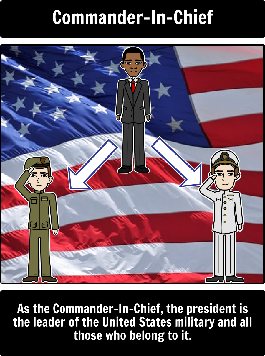American Flag clipart executive branch A the President: Use spider
