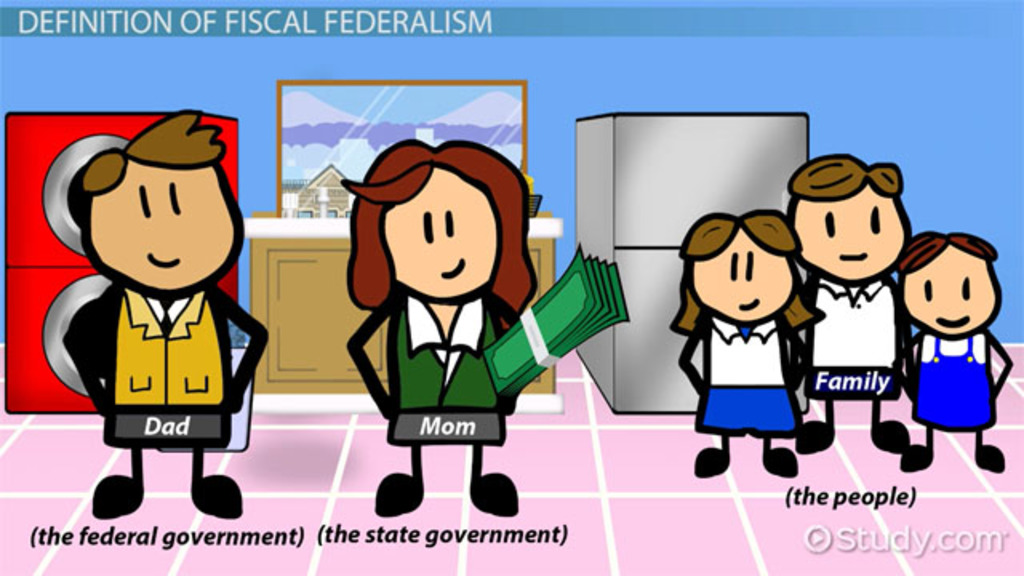 Us History clipart federal government Com Federalism: Examples Lesson Fiscal