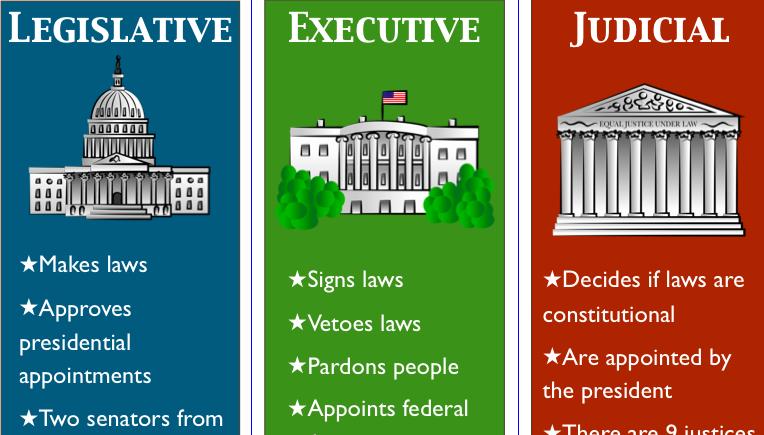 Presidents clipart legislative #13