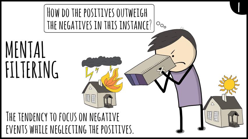 Problem clipart cognitive COGNITIVE Cognitive DISTORTIONS that Your