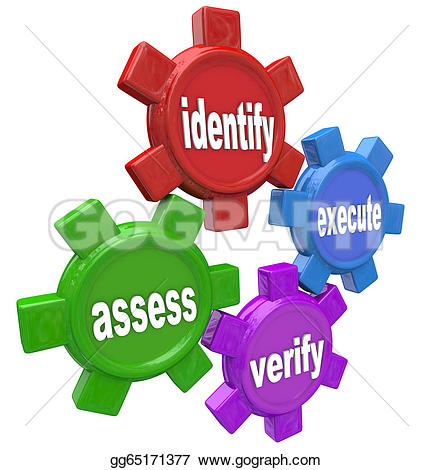 Problem clipart organization Of How assess at or