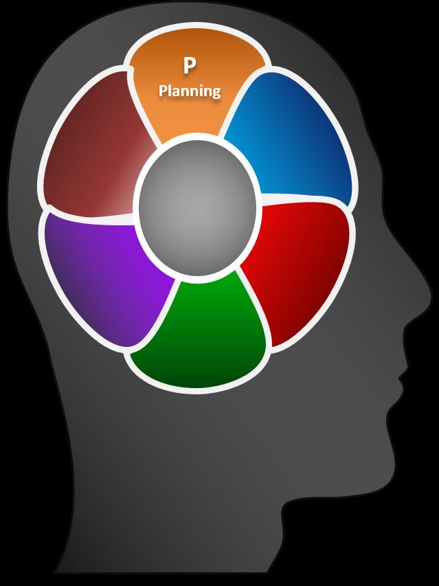 Problem clipart organization Assist problem P Managers operational