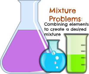 Problem clipart problem definition Com Study in Problems Practicing