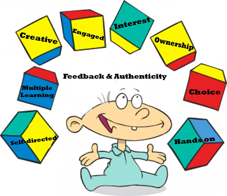 Philosopher clipart inquiry 37 about Learning Based best