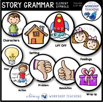 Problem clipart workshop Symbols Grammar Story Grammar Art