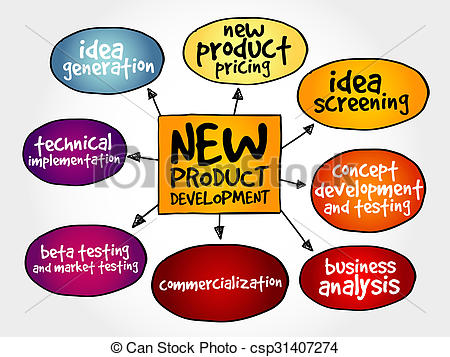 Product clipart Product Development Icon Product Illustrations business csp31407274 New