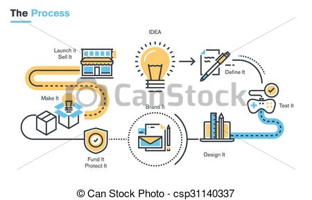 Product clipart Product Development Icon Development of of csp31140337 Product