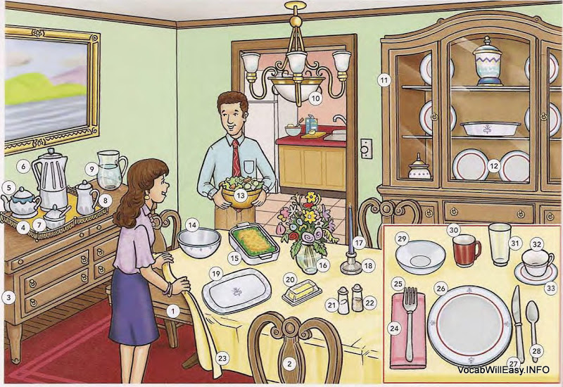 Room clipart english #6