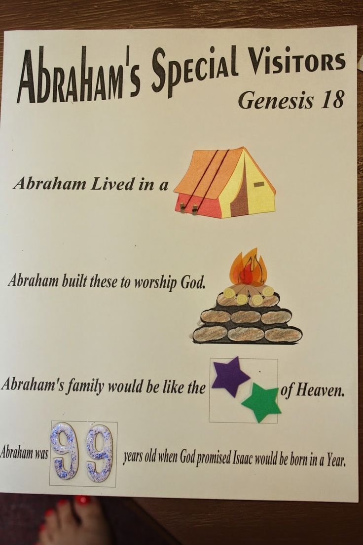 Prophecy clipart abraham and sarah & Pinterest Abraham Teacher: abraham