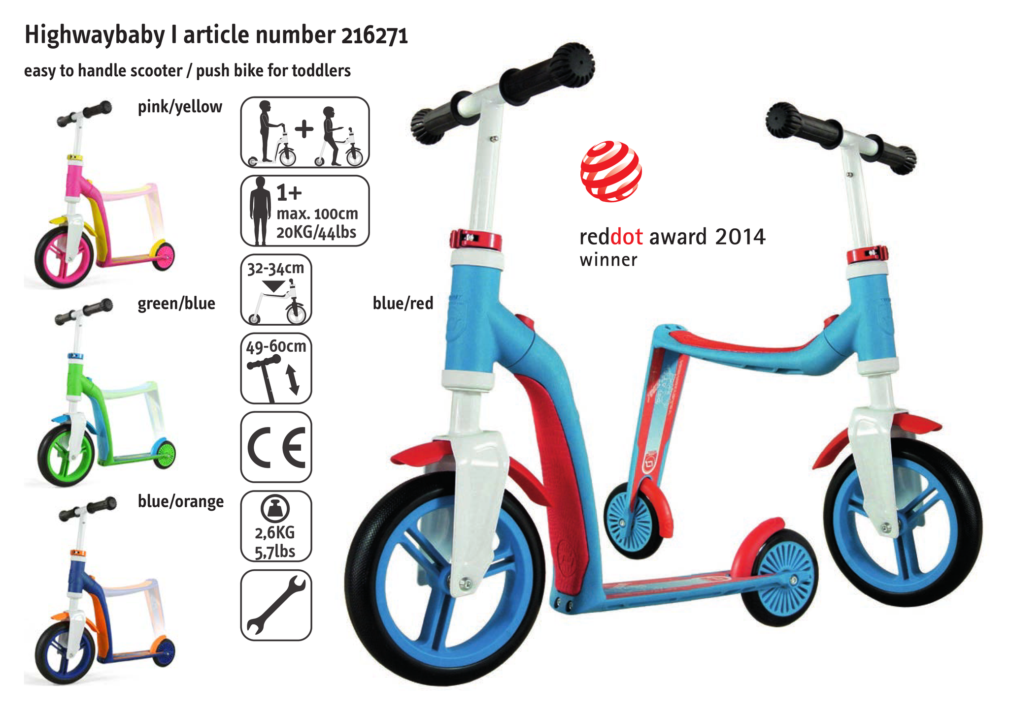 Pushbike clipart double And Ride (ages Mad 1