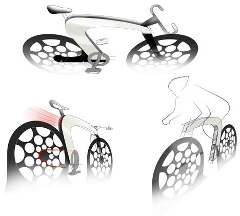 Pushbike clipart momentum Beyond Diamond Frame best images