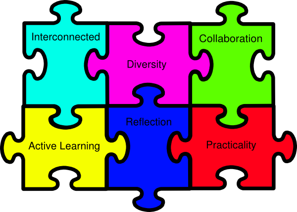 Puzzle clipart active learning Online Art art  at