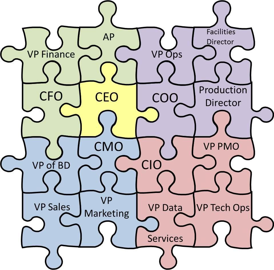 Puzzle clipart organization skills #7
