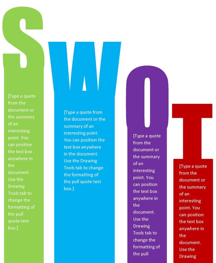 Quoth clipart text box SWOT images en Pinterest 2016
