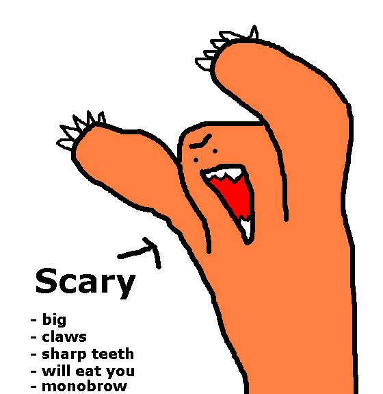 Beast clipart mean monster Claws Lullabye teeth sharp monobrow