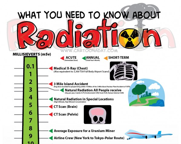Radiation clipart radiation therapy #13