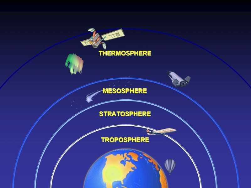 Radiation clipart the atmosphere #13