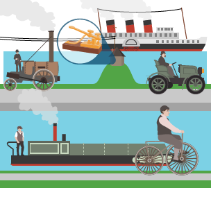 Railways clipart industrial revolution Revision History 8 The Steam