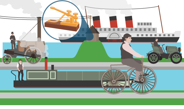 Railways clipart industrial revolution 8 communications and Industrial BBC