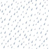Raindrops clipart transparent background Glass; Clipart Drops yellow background