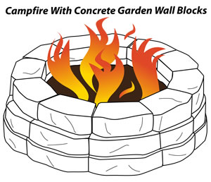 Wilderness clipart fire pit Grilling And Wood campfire With