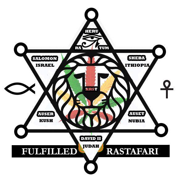 Rastas clipart symbol Rastafarian jpg symbols (590×595) Pinterest