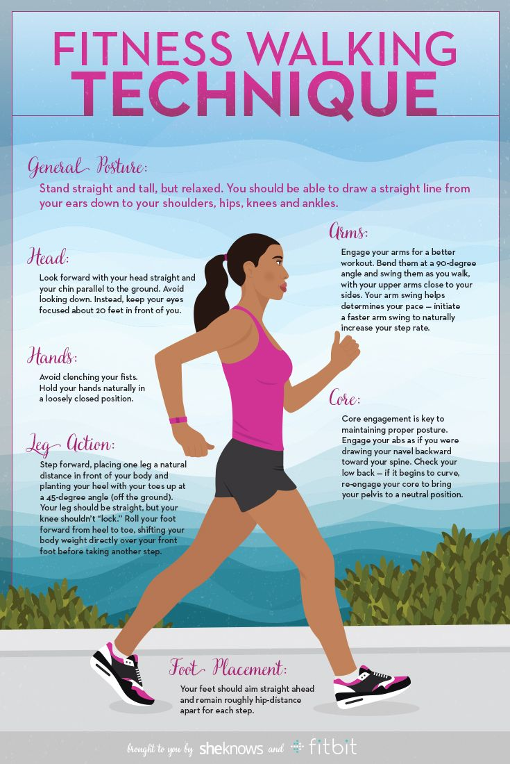 Beats clipart cardiorespiratory fitness Pinterest of the to on