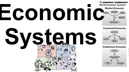 Rate clipart economic system Download SYSTEMS ACTIVITIES AND ECONOMIC