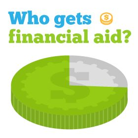 Real World clipart financial aid #12