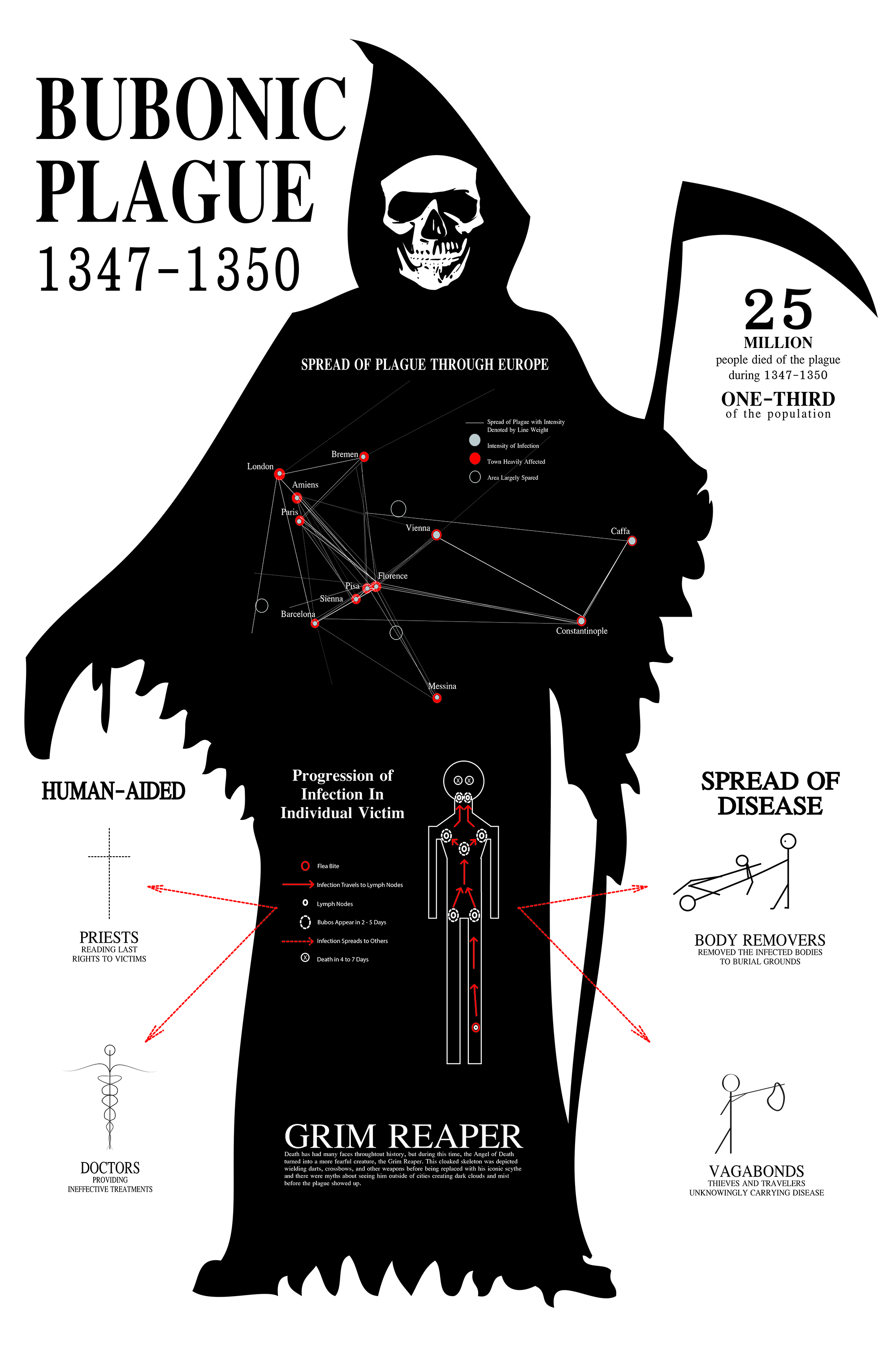 Reaper clipart black plague History! Picture The P Mrs