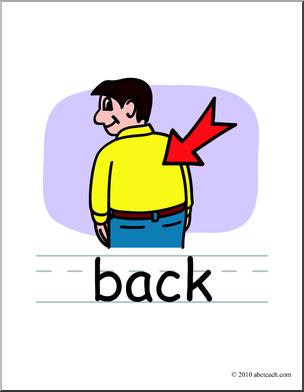 Rear clipart body part Cps Poster Back Body Easy