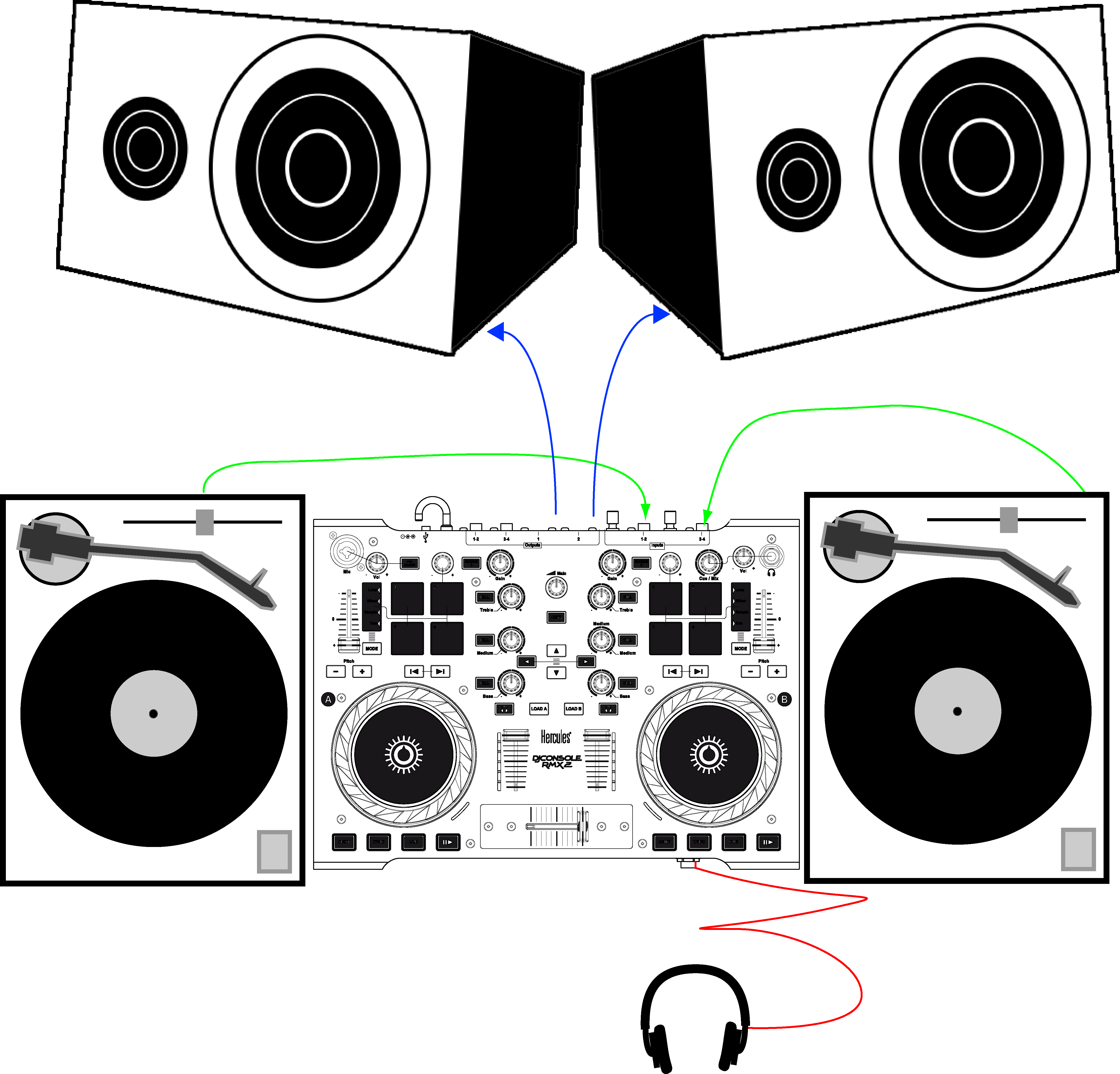 Beats clipart dj decks Located Connect community 2 the