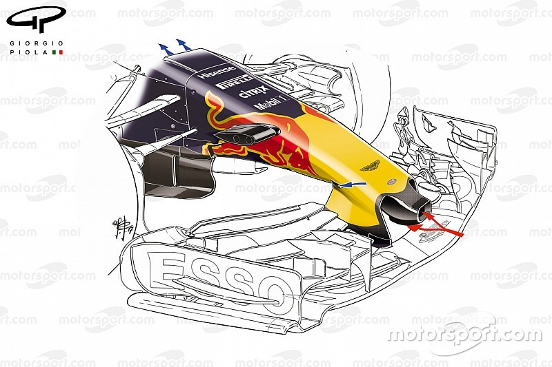 Red Bull clipart bad Mercedes Red How concept Tech