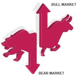 Red Bull clipart bse Securities® Market Stock Securities® Kotak