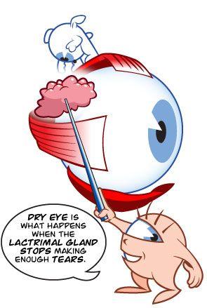 Amd clipart eye Check Eye Pinterest com images