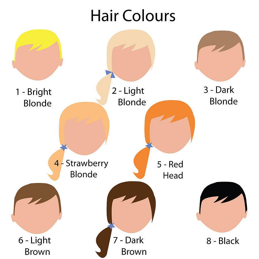 Red Hair clipart hair colour Com by colours hair kisses