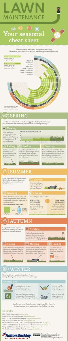 Reed clipart lawn care Flyers Diy Gardening Sheets