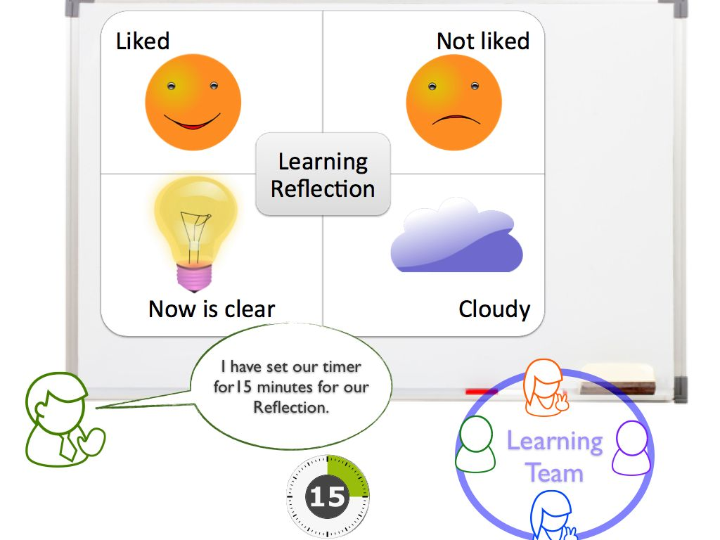 Reflection clipart learning #10