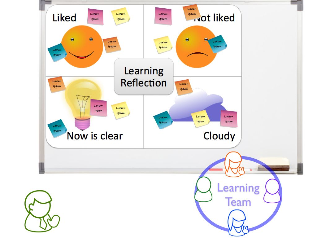 Reflection clipart learning #15