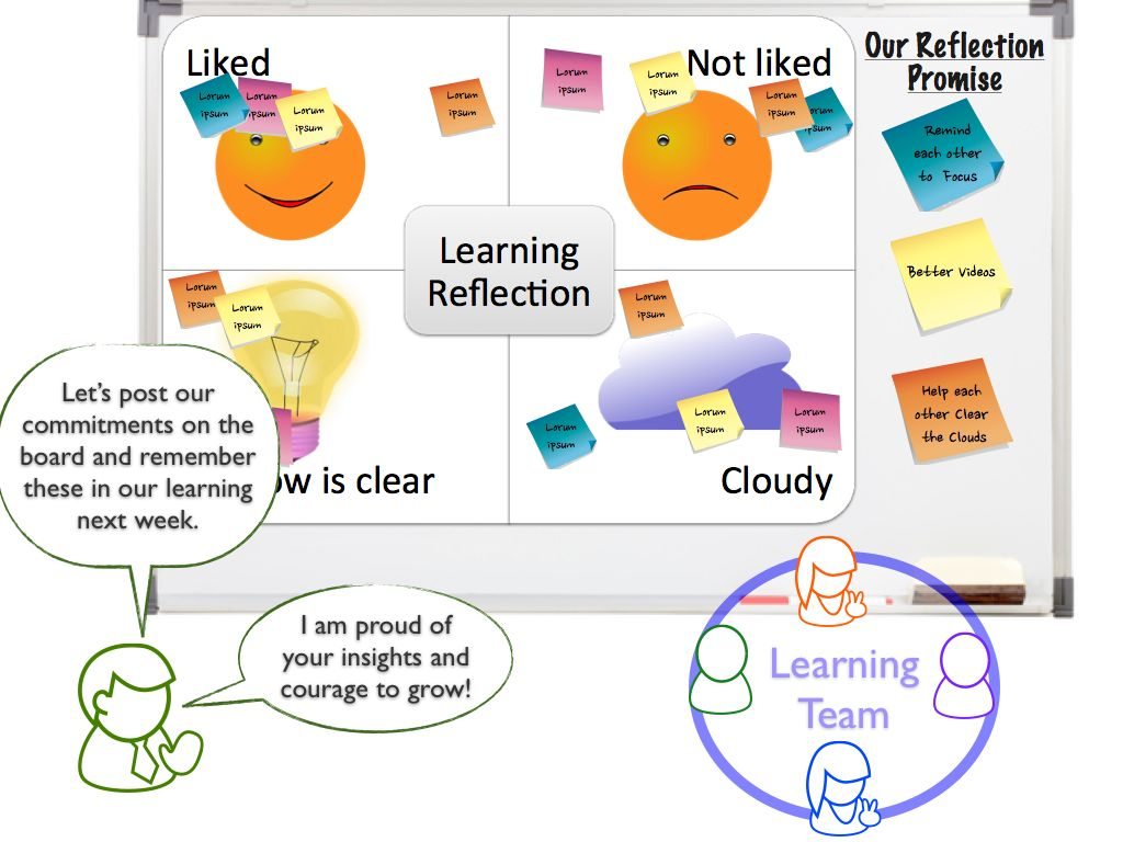 Reflection clipart learning #8