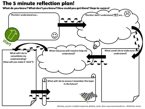 Reflection clipart lesson plan #5