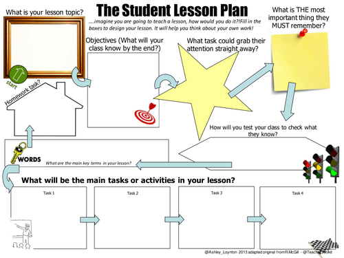 Reflection clipart lesson plan #8