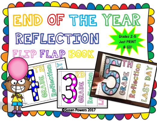 Reflection clipart project planning #7