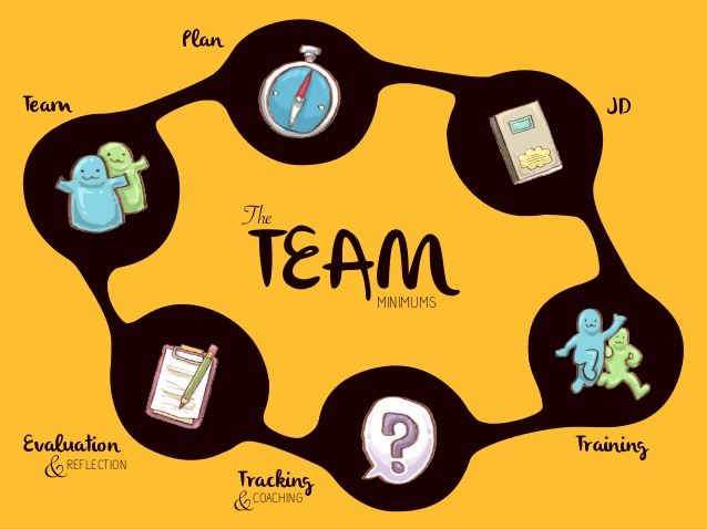 Reflection clipart team planning And MB Evaluation Plan Personal