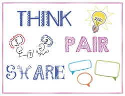 Reflection clipart think pair share #10